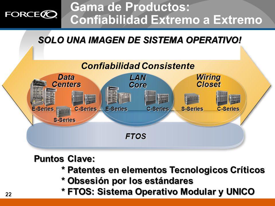 22 FTOS Gama de Productos: Confiabilidad Extremo a Extremo Confiabilidad Consistente S-Series C-Series E-Series C-Series S-Series C-Series E-Series Da