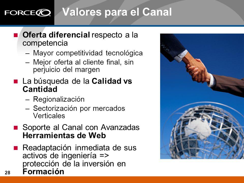 28 Valores para el Canal Oferta diferencial respecto a la competencia –Mayor competitividad tecnológica –Mejor oferta al cliente final, sin perjuicio