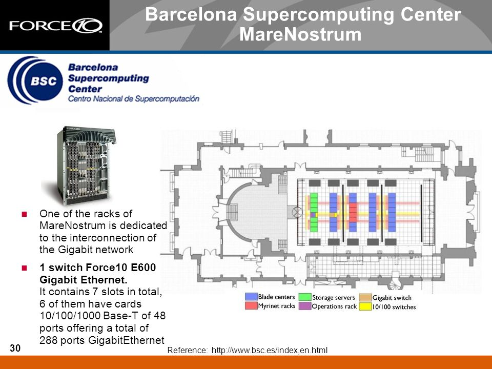 30 Barcelona Supercomputing Center MareNostrum One of the racks of MareNostrum is dedicated to the interconnection of the Gigabit network 1 switch For