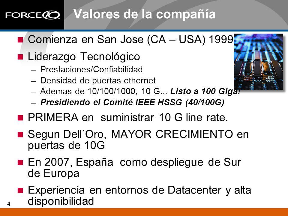 4 Valores de la compañía Comienza en San Jose (CA – USA) 1999 Liderazgo Tecnológico –Prestaciones/Confiabilidad –Densidad de puertas ethernet –Ademas