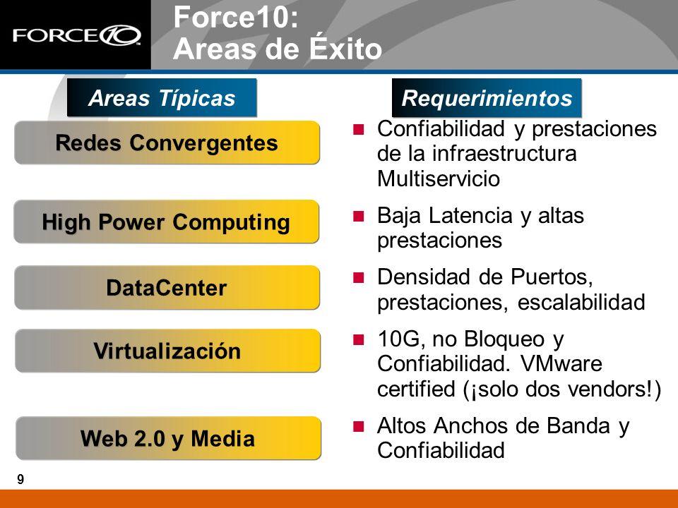 9 Force10: Areas de Éxito Confiabilidad y prestaciones de la infraestructura Multiservicio Baja Latencia y altas prestaciones Densidad de Puertos, pre