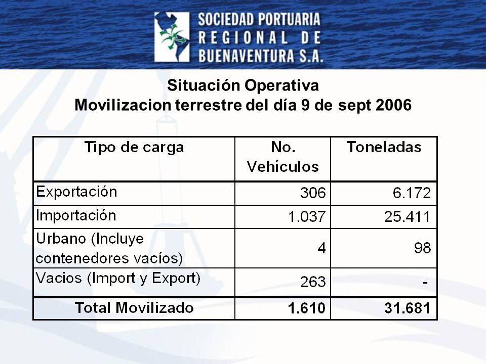 Situación Operativa Movilizacion terrestre del día 9 de sept 2006