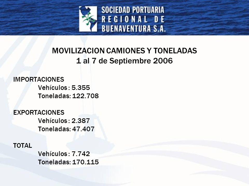 MOVILIZACION CAMIONES Y TONELADAS 1 al 7 de Septiembre 2006 IMPORTACIONES Vehículos : 5.355 Toneladas: 122.708 EXPORTACIONES Vehículos : 2.387 Tonelad