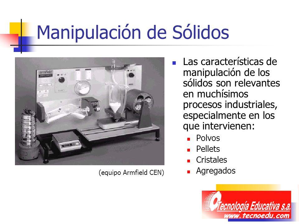 Manipulación de Sólidos Las características de manipulación de los sólidos son relevantes en muchísimos procesos industriales, especialmente en los qu