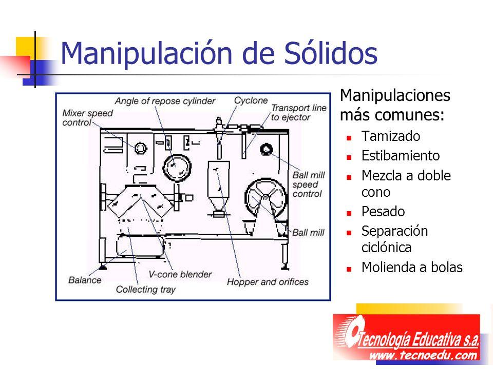 Manipulación de Sólidos Manipulaciones más comunes: Tamizado Estibamiento Mezcla a doble cono Pesado Separación ciclónica Molienda a bolas