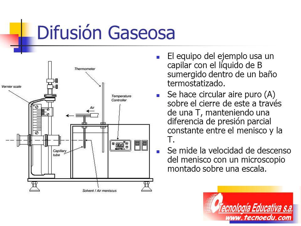 Difusión Gaseosa El equipo del ejemplo usa un capilar con el líquido de B sumergido dentro de un baño termostatizado. Se hace circular aire puro (A) s