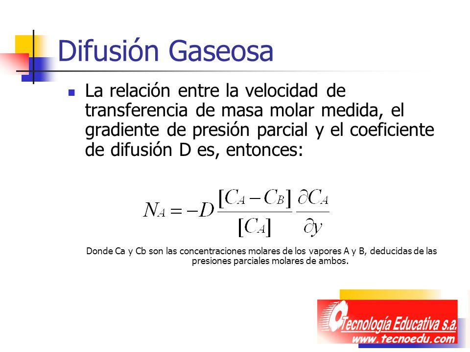 Difusión Gaseosa La relación entre la velocidad de transferencia de masa molar medida, el gradiente de presión parcial y el coeficiente de difusión D