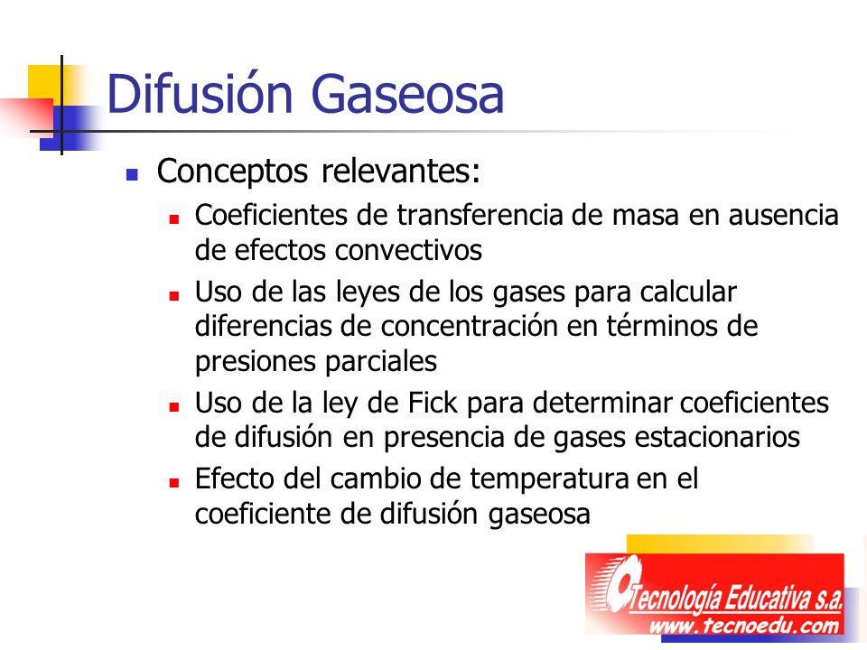 Difusión Gaseosa Conceptos relevantes: Coeficientes de transferencia de masa en ausencia de efectos convectivos Uso de las leyes de los gases para cal