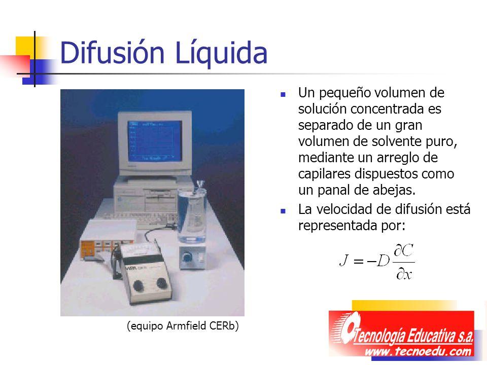 Difusión Líquida Un pequeño volumen de solución concentrada es separado de un gran volumen de solvente puro, mediante un arreglo de capilares dispuest