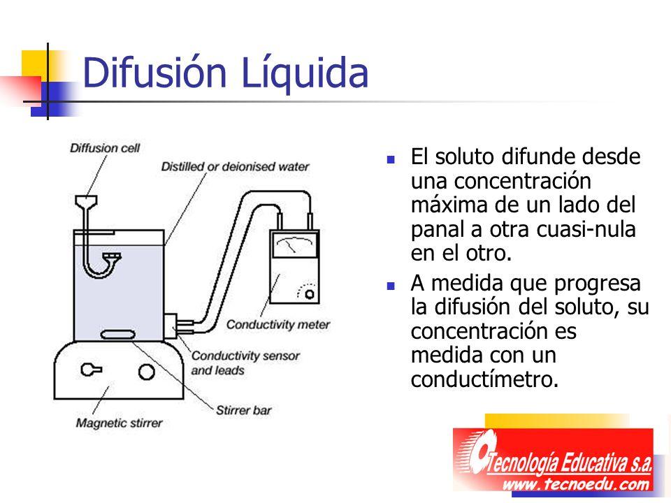 Difusión Líquida El soluto difunde desde una concentración máxima de un lado del panal a otra cuasi-nula en el otro. A medida que progresa la difusión
