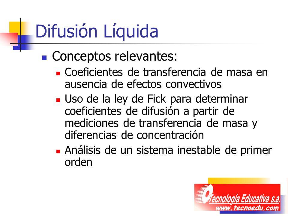 Difusión Líquida Conceptos relevantes: Coeficientes de transferencia de masa en ausencia de efectos convectivos Uso de la ley de Fick para determinar