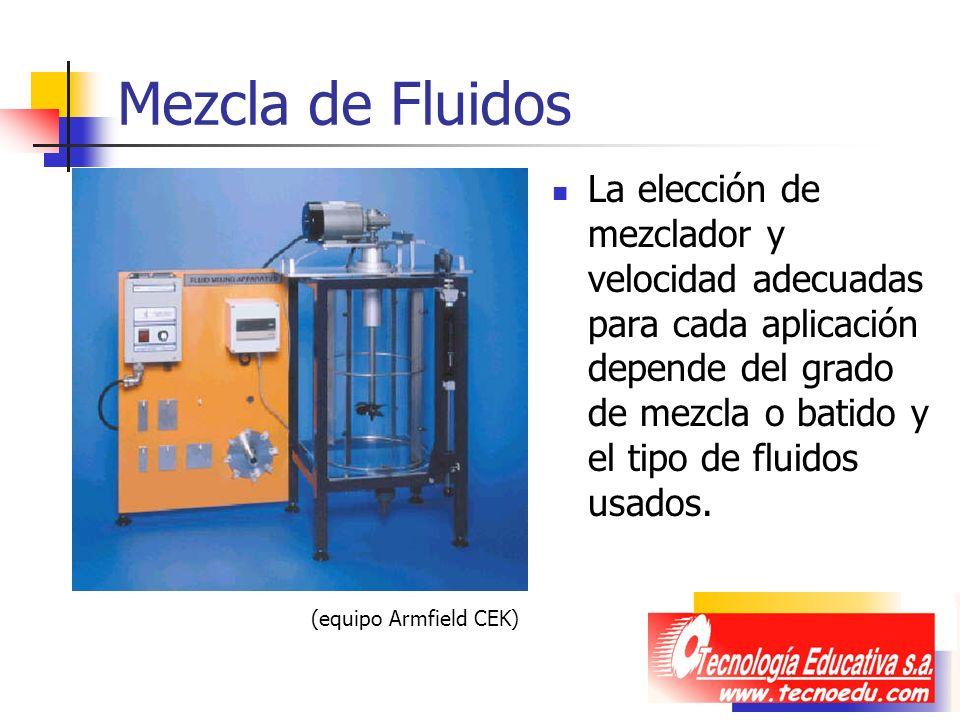 Mezcla de Fluidos La elección de mezclador y velocidad adecuadas para cada aplicación depende del grado de mezcla o batido y el tipo de fluidos usados