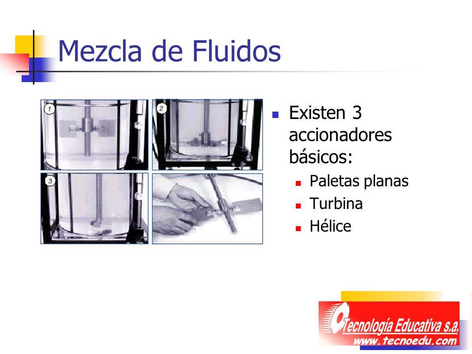 Mezcla de Fluidos Existen 3 accionadores básicos: Paletas planas Turbina Hélice