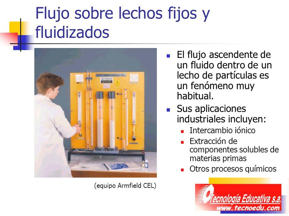 Flujo sobre lechos fijos y fluidizados El flujo ascendente de un fluido dentro de un lecho de partículas es un fenómeno muy habitual. Sus aplicaciones