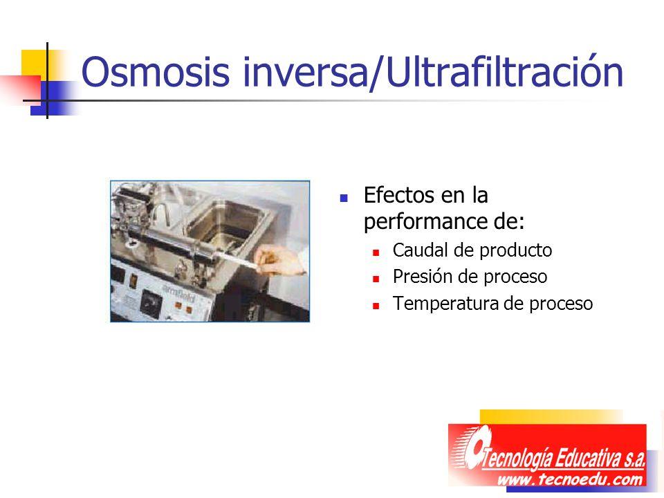 Osmosis inversa/Ultrafiltración Efectos en la performance de: Caudal de producto Presión de proceso Temperatura de proceso