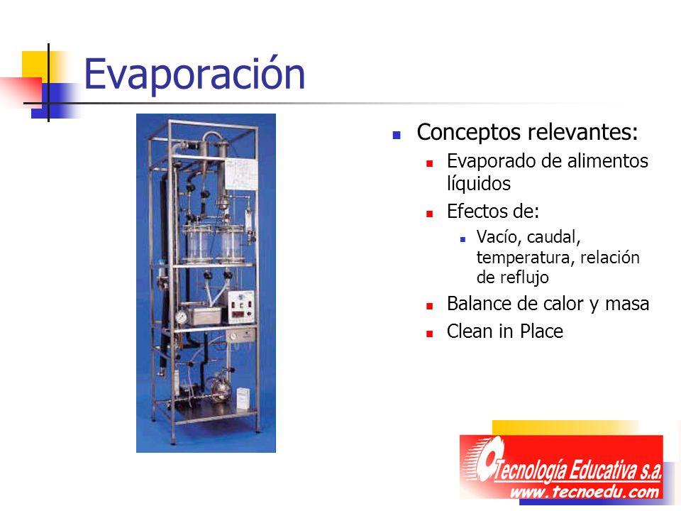Evaporación Conceptos relevantes: Evaporado de alimentos líquidos Efectos de: Vacío, caudal, temperatura, relación de reflujo Balance de calor y masa