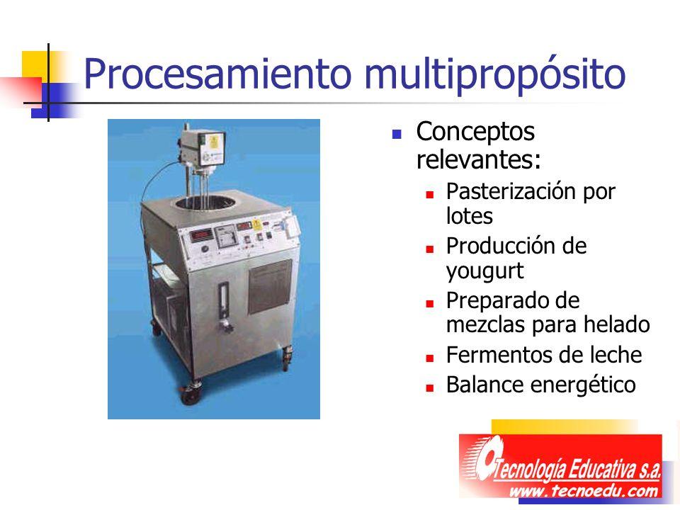 Procesamiento multipropósito Conceptos relevantes: Pasterización por lotes Producción de yougurt Preparado de mezclas para helado Fermentos de leche B