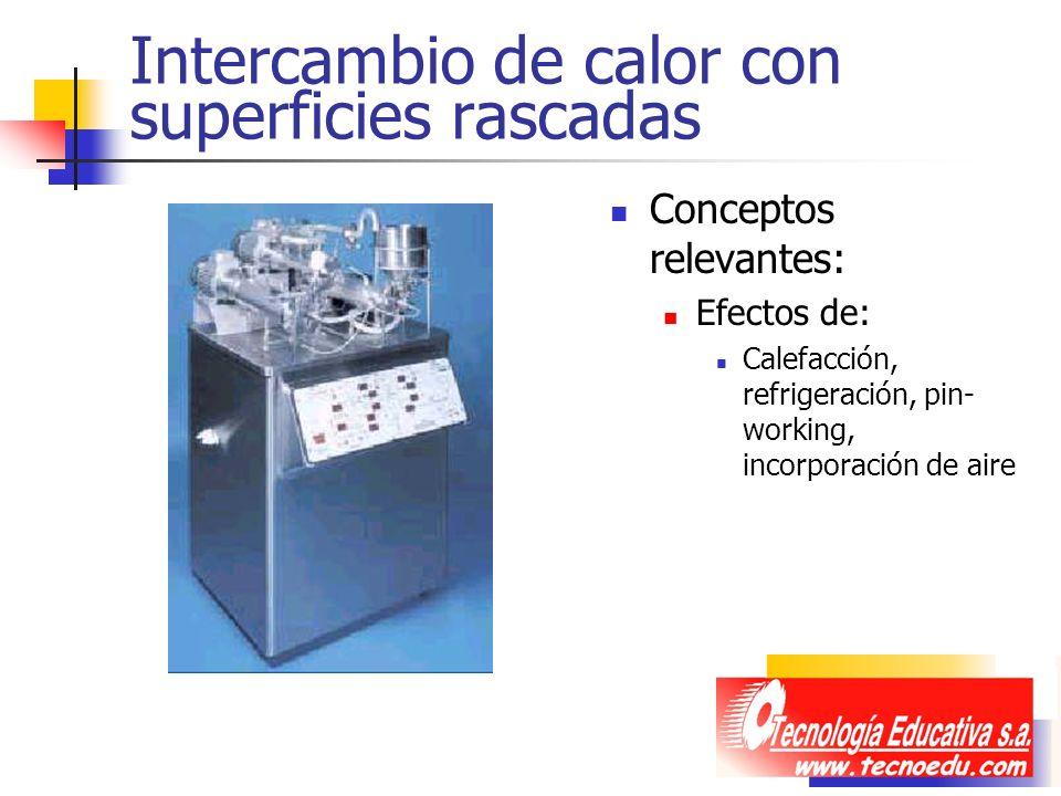 Intercambio de calor con superficies rascadas Conceptos relevantes: Efectos de: Calefacción, refrigeración, pin- working, incorporación de aire