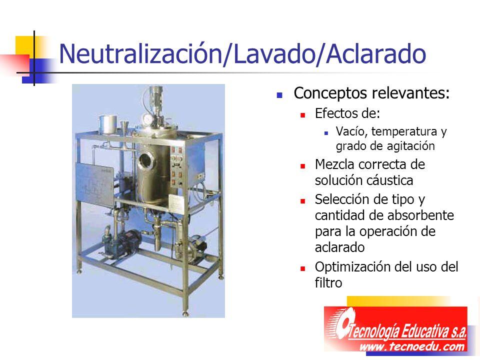 Neutralización/Lavado/Aclarado Conceptos relevantes: Efectos de: Vacío, temperatura y grado de agitación Mezcla correcta de solución cáustica Selecció