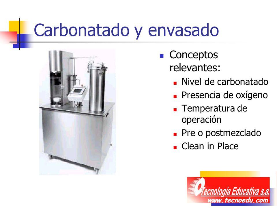 Carbonatado y envasado Conceptos relevantes: Nivel de carbonatado Presencia de oxígeno Temperatura de operación Pre o postmezclado Clean in Place
