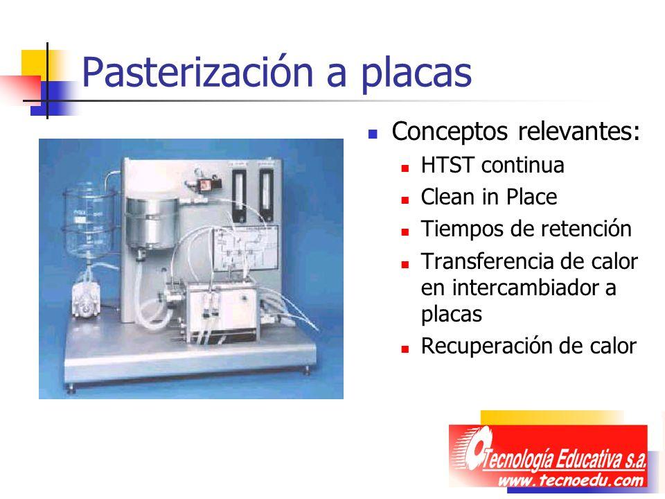 Pasterización a placas Conceptos relevantes: HTST continua Clean in Place Tiempos de retención Transferencia de calor en intercambiador a placas Recup