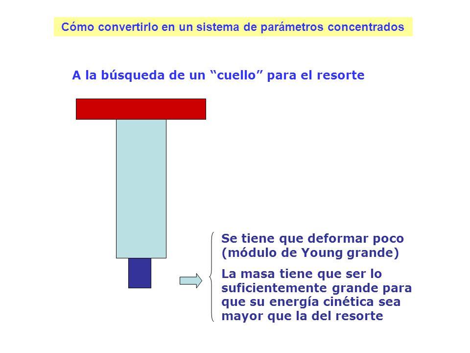 Nueva posición de equilibrio m M Efecto de la masa M sobre la forma de los modos: el primer modo es casi rectilíneo.