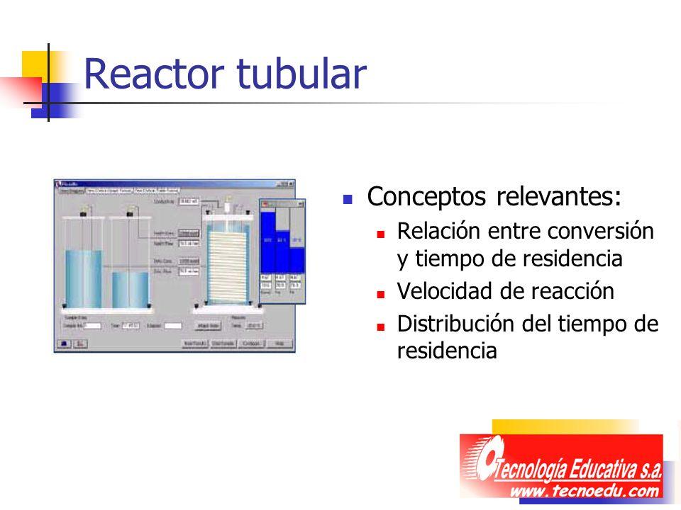 Reactor tubular Conceptos relevantes: Relación entre conversión y tiempo de residencia Velocidad de reacción Distribución del tiempo de residencia