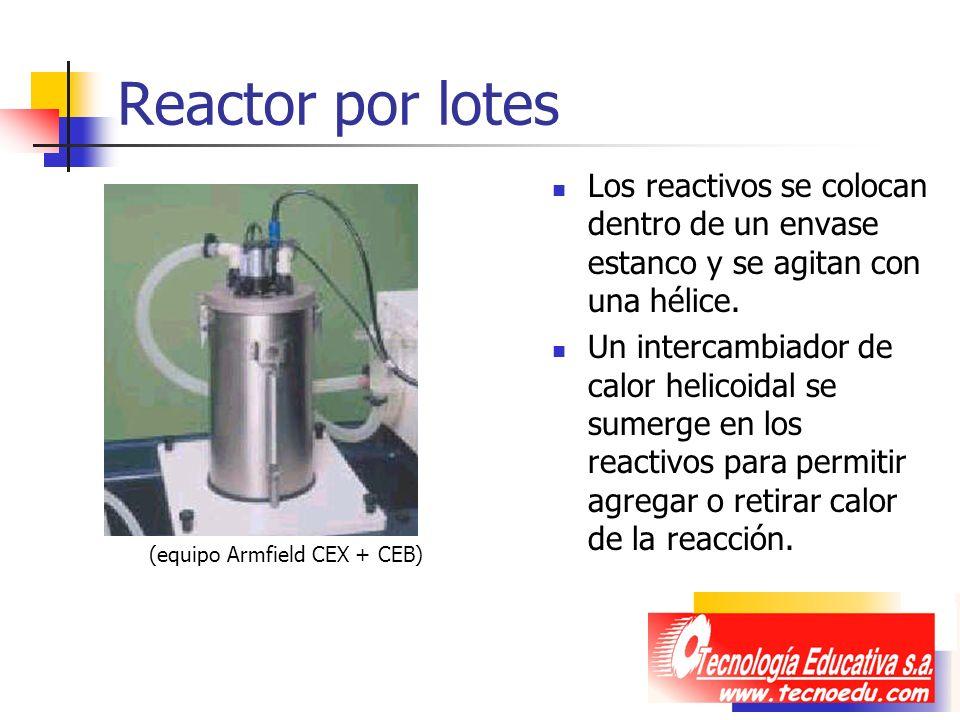 Reactor por lotes Los reactivos se colocan dentro de un envase estanco y se agitan con una hélice. Un intercambiador de calor helicoidal se sumerge en