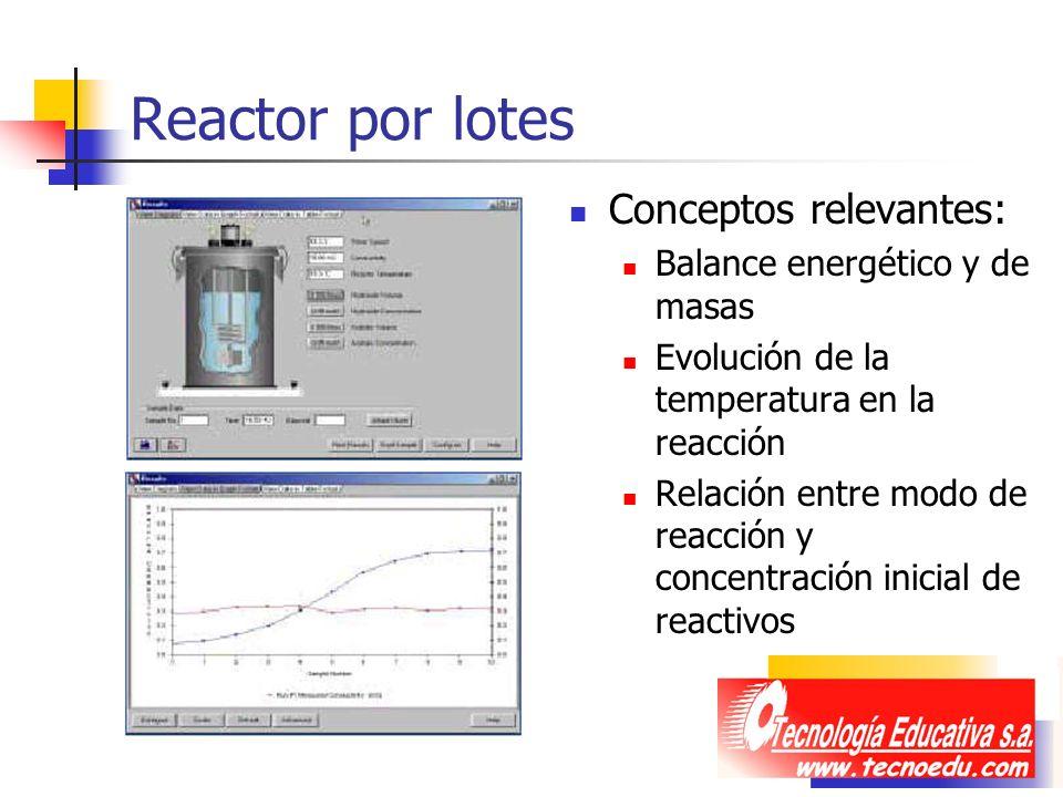 Reactor por lotes Conceptos relevantes: Balance energético y de masas Evolución de la temperatura en la reacción Relación entre modo de reacción y con