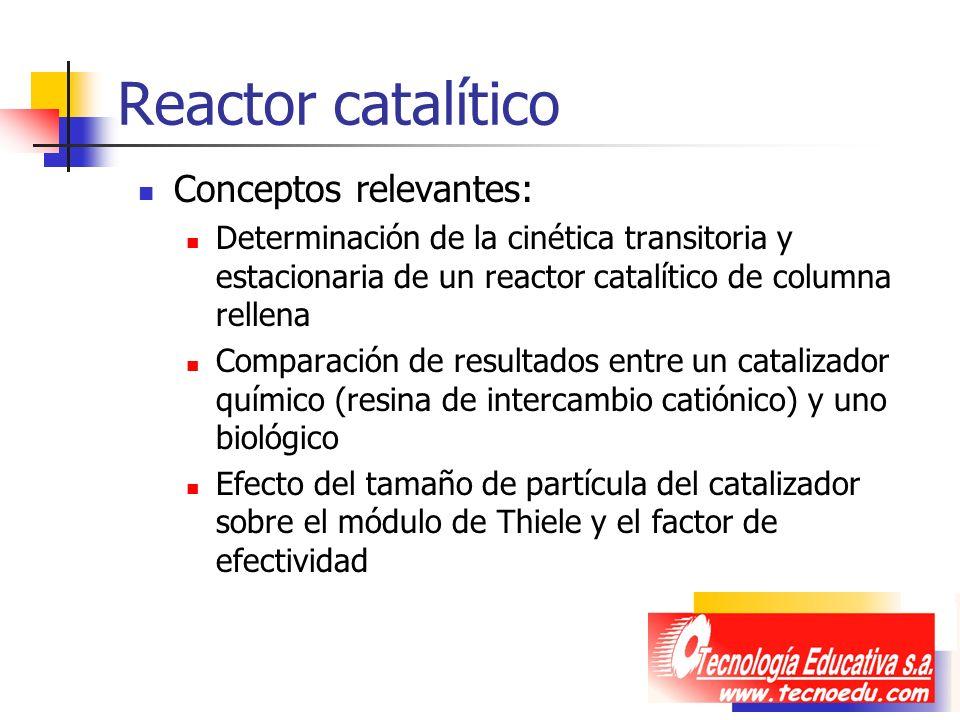 Reactor catalítico Conceptos relevantes: Determinación de la cinética transitoria y estacionaria de un reactor catalítico de columna rellena Comparaci