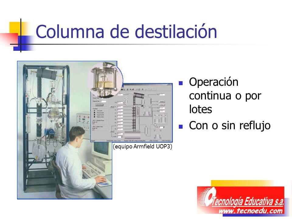 Columna de destilación Operación continua o por lotes Con o sin reflujo (equipo Armfield UOP3)