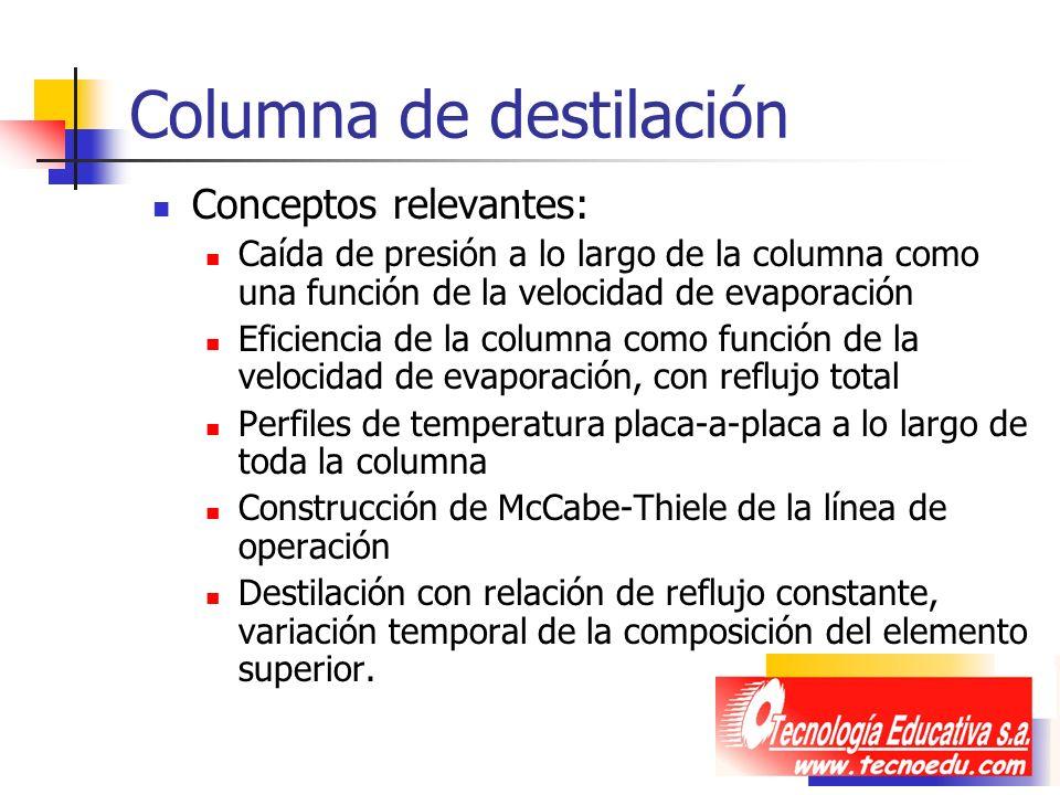 Columna de destilación Conceptos relevantes: Caída de presión a lo largo de la columna como una función de la velocidad de evaporación Eficiencia de l