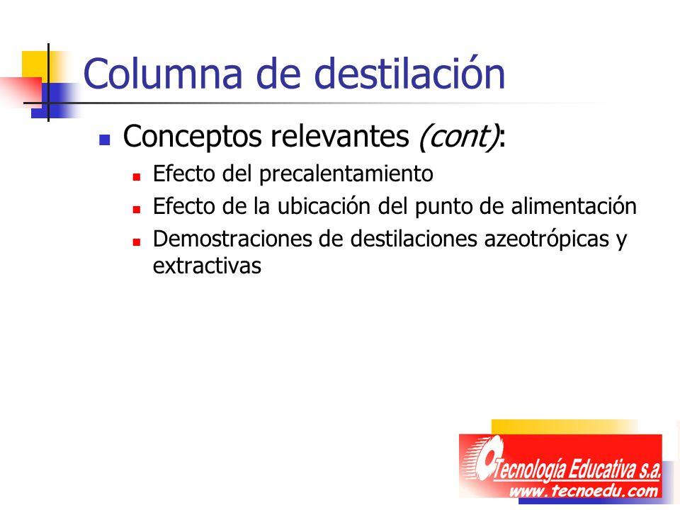 Columna de destilación Conceptos relevantes (cont): Efecto del precalentamiento Efecto de la ubicación del punto de alimentación Demostraciones de des