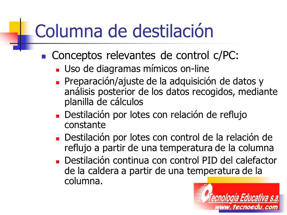 Columna de destilación Conceptos relevantes de control c/PC: Uso de diagramas mímicos on-line Preparación/ajuste de la adquisición de datos y análisis