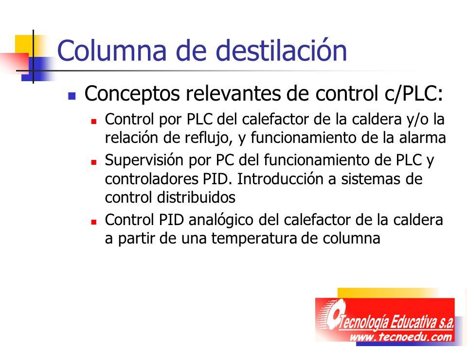 Columna de destilación Conceptos relevantes de control c/PLC: Control por PLC del calefactor de la caldera y/o la relación de reflujo, y funcionamient