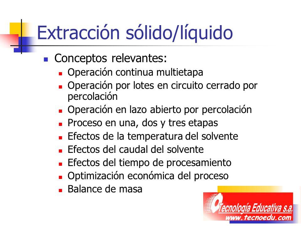 Extracción sólido/líquido Conceptos relevantes: Operación continua multietapa Operación por lotes en circuito cerrado por percolación Operación en laz