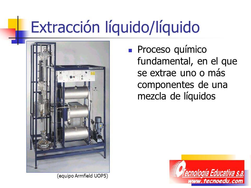 Extracción líquido/líquido Proceso químico fundamental, en el que se extrae uno o más componentes de una mezcla de líquidos (equipo Armfield UOP5)