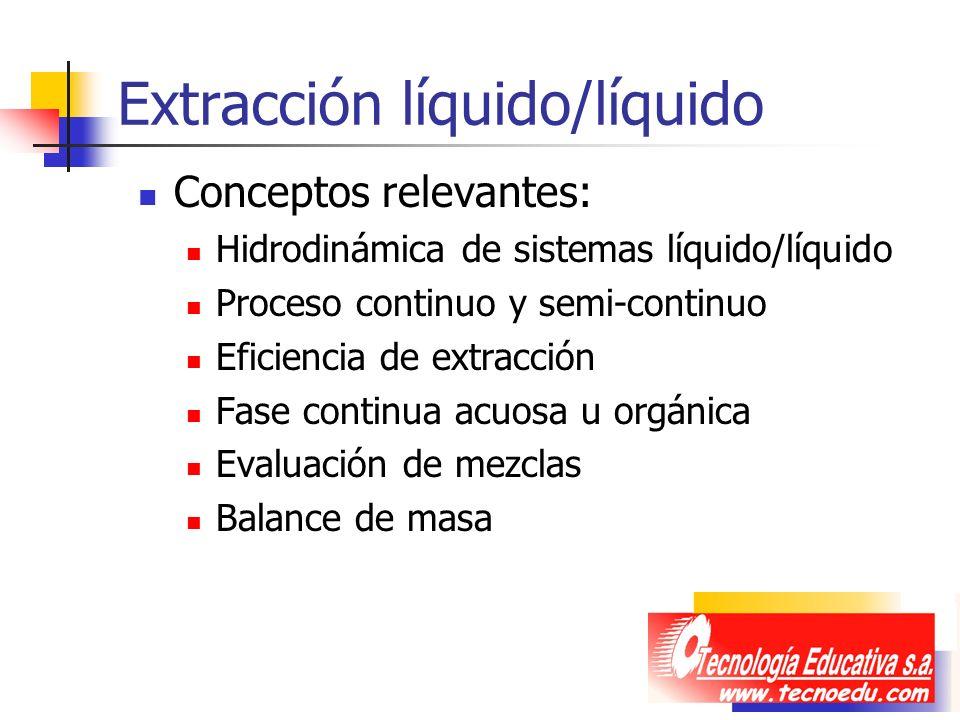 Extracción líquido/líquido Conceptos relevantes: Hidrodinámica de sistemas líquido/líquido Proceso continuo y semi-continuo Eficiencia de extracción F