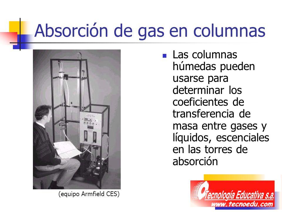 Absorción de gas en columnas Las columnas húmedas pueden usarse para determinar los coeficientes de transferencia de masa entre gases y líquidos, esce