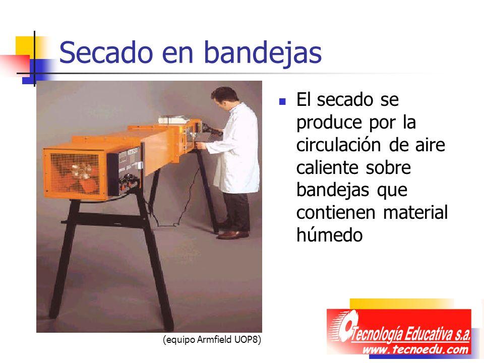 Secado en bandejas El secado se produce por la circulación de aire caliente sobre bandejas que contienen material húmedo (equipo Armfield UOP8)