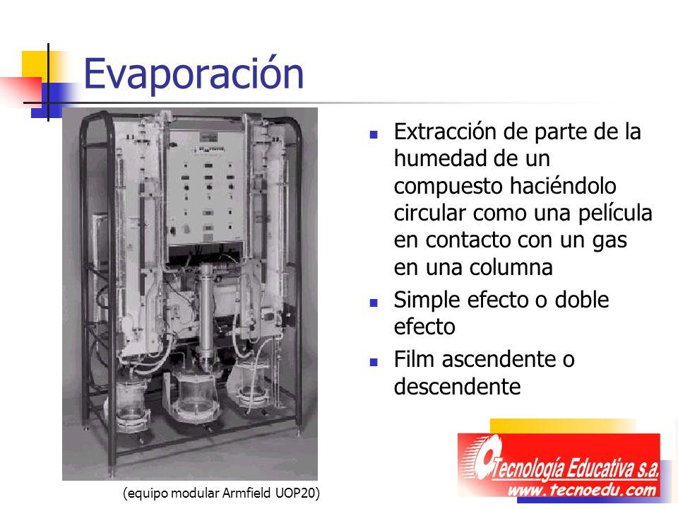 Evaporación Extracción de parte de la humedad de un compuesto haciéndolo circular como una película en contacto con un gas en una columna Simple efect