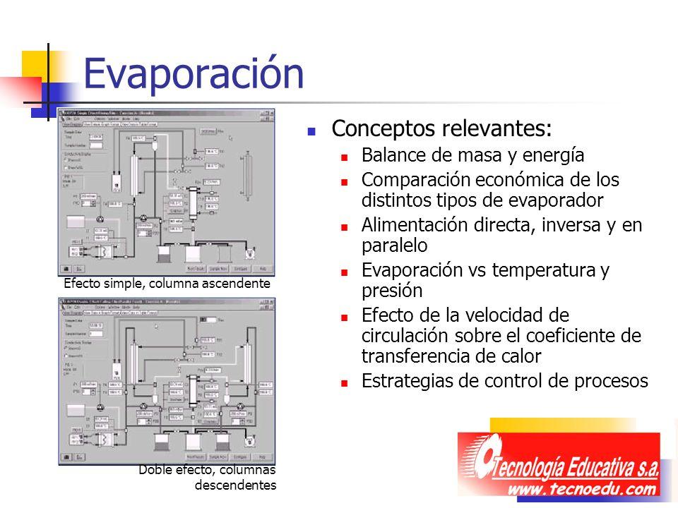 Evaporación Conceptos relevantes: Balance de masa y energía Comparación económica de los distintos tipos de evaporador Alimentación directa, inversa y