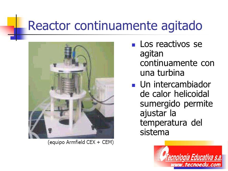 Reactor continuamente agitado Los reactivos se agitan continuamente con una turbina Un intercambiador de calor helicoidal sumergido permite ajustar la