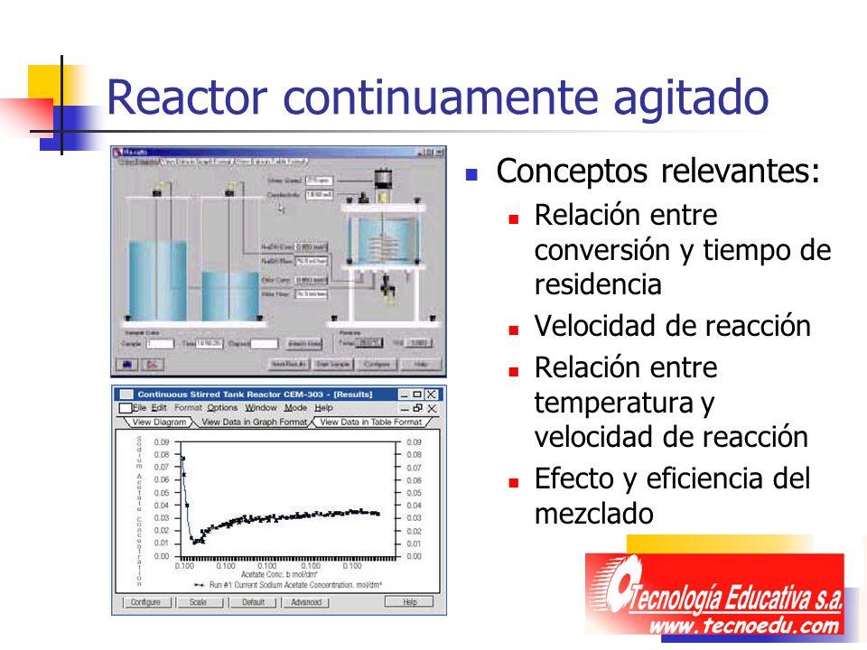 Reactor continuamente agitado Conceptos relevantes: Relación entre conversión y tiempo de residencia Velocidad de reacción Relación entre temperatura