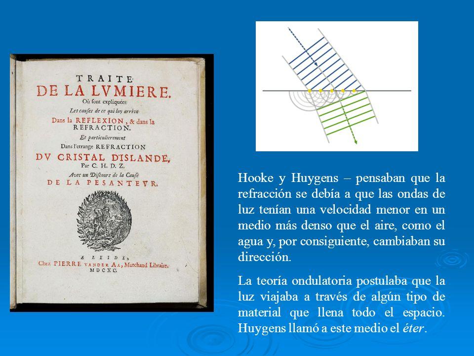 Hooke y Huygens – pensaban que la refracción se debía a que las ondas de luz tenían una velocidad menor en un medio más denso que el aire, como el agu