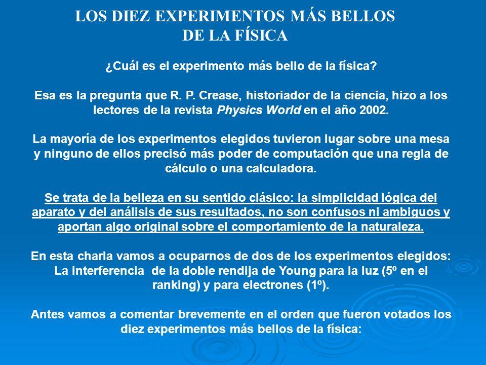¿Cuál es el experimento más bello de la física? Esa es la pregunta que R. P. Crease, historiador de la ciencia, hizo a los lectores de la revista Phys