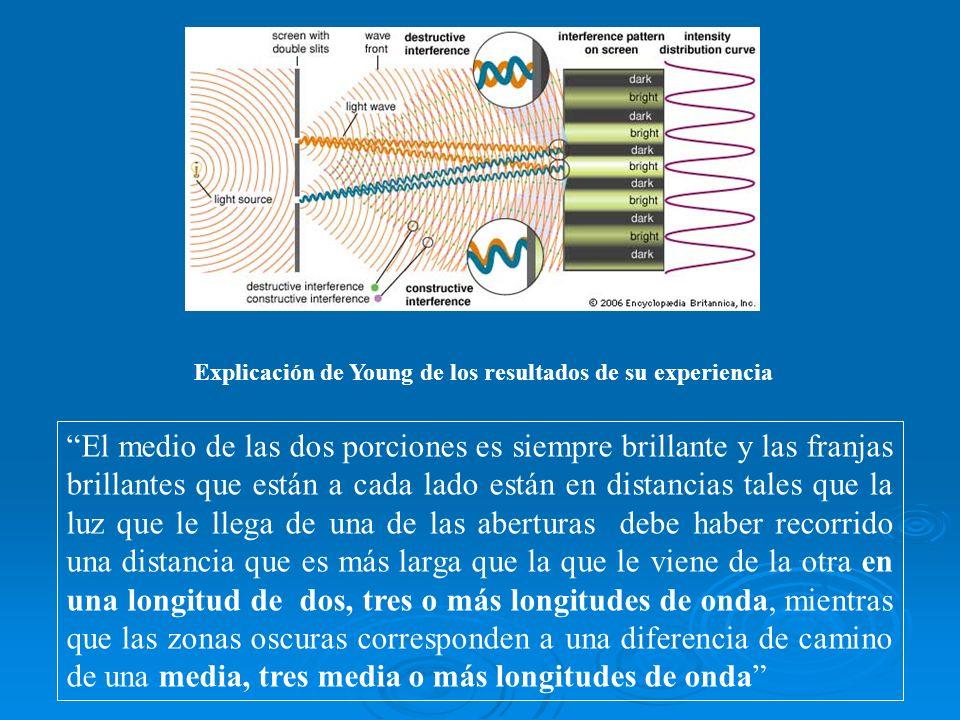 Explicación de Young de los resultados de su experiencia El medio de las dos porciones es siempre brillante y las franjas brillantes que están a cada