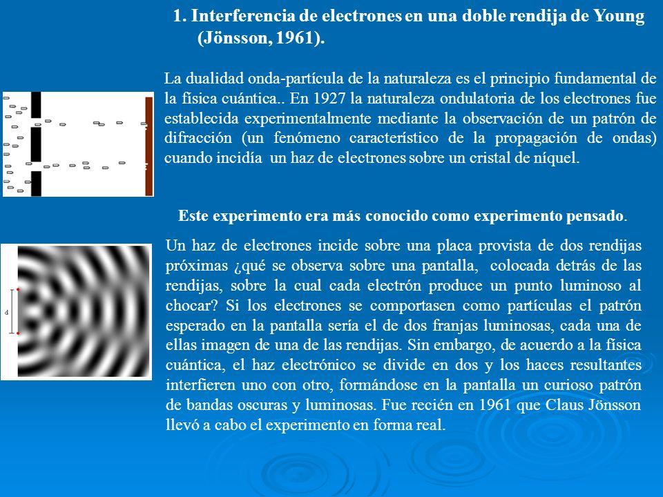 1. Interferencia de electrones en una doble rendija de Young (Jönsson, 1961). La dualidad onda-partícula de la naturaleza es el principio fundamental
