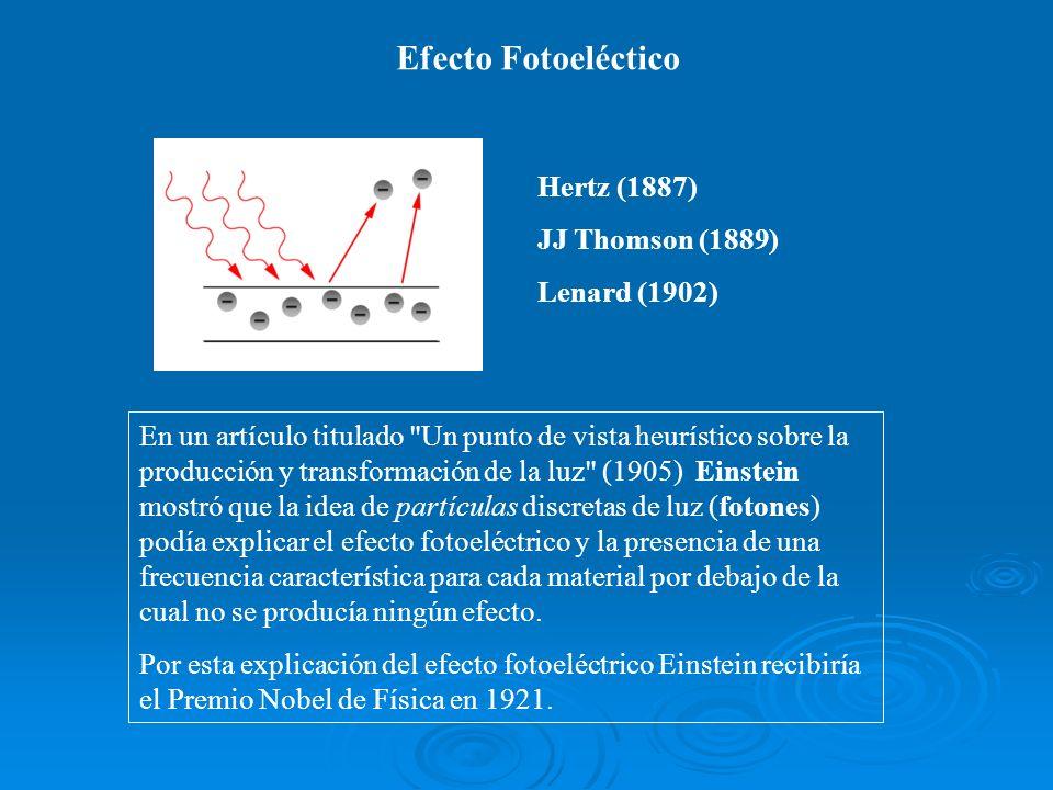 Hertz (1887) JJ Thomson (1889) Lenard (1902) En un artículo titulado