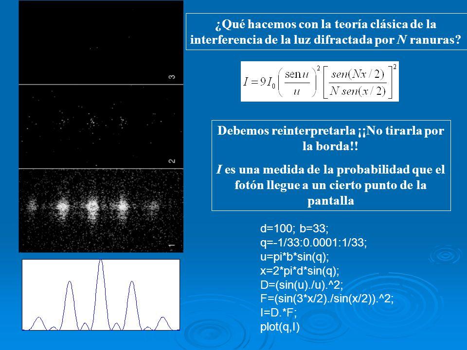 d=100; b=33; q=-1/33:0.0001:1/33; u=pi*b*sin(q); x=2*pi*d*sin(q); D=(sin(u)./u).^2; F=(sin(3*x/2)./sin(x/2)).^2; I=D.*F; plot(q,I) ¿Qué hacemos con la